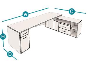 میز مدیریت ویکی